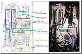 structured wiring pete brown s 10rem net when i later put in the rack and upgraded to fios i used a 14 port netgear switch and the router from verizon