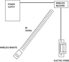 electric door strike system electric wiring diagram, schematic Door Strike Wiring Diagram how to create a basic wireless door release system on electric door strike system electric gate wiring diagram electric door strike diode wiring diagram