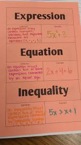 on the inside of the foldable there are three sections expressions equations and inequalities