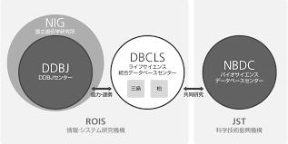 今日から使える便利な生命科学系公共データベース In Dbcls2017ngs
