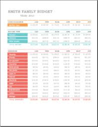 budgeting plans templates 11 family monthly budget planner templates for excel templateinn