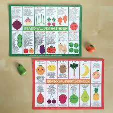 Seasonal Fruit And Veg Chart Uk Uk Seasonal Fruits And Vegetables Charts Postcards Fruit