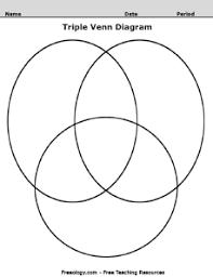 Venn Diagram Graphic Organizers Triple Venn Diagram Freeology