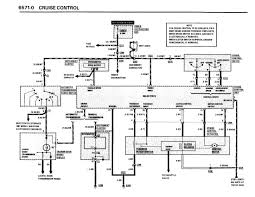 cruise control for an e swap tapatalk this is the cruise control diagram from a late model e28 no idea if early ones differ