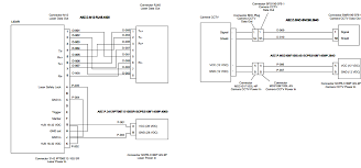 tikz pgf wiring diagrams pinout tex latex stack exchange block diagram
