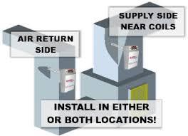 whole home air purifier.  Purifier Whole House Air Purifiers Quality The Uvc To Home Purifier