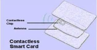 know about smart card technology practical example contact less smart card