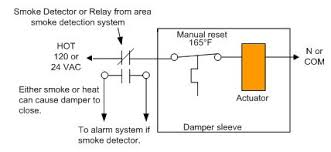 wiring a smoke detector in hvac duct wiring image modulating control of fire smoke dampers in smoke control on wiring a smoke detector in hvac