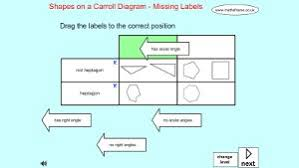 sorting and classifying   mathsframecarroll diagram   missing labels   d shapes