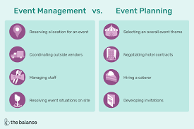 Organization Chart Of Wedding Planner Company Event Management Vs Planning