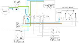 wiring diagram for 2 zone heating system floralfrocks 3 wire zone valve wiring diagram at 3 Zone Heating System Wiring Diagram
