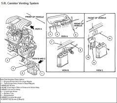 87 mustang alternator wiring diagram 87 wiring diagrams 95 mustang wiring diagram at 93 Mustang Wiring Diagram