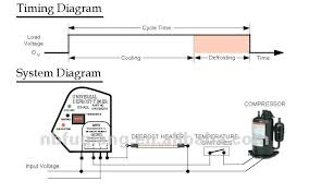 wiring diagram of whirlpool refrigerator wirdig parts diagram kenmore elite refrigerator wiring diagram whirlpool