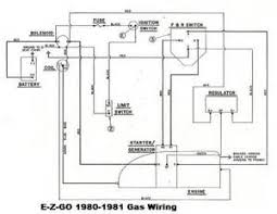 ez go electric golf cart wiring diagram ez image similiar gas ez go workhorse wiring diagram manual keywords on ez go electric golf cart wiring