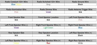 toyota camry stereo wiring diagram toyota hilux stereo wiring diagram at Toyota Radio Wiring Diagram