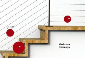 Maybe you would like to learn more about one of these? Railing Building Codes Keuka Studios Learning Center