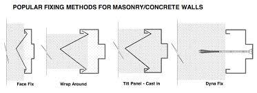 metal door jamb. Metal Door Frame Terminology. Popular Fixing Methods For Stud Walls. Masonry/concrete Walls Jamb M