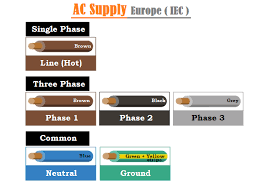 iec ac wiring color codes wiring diagram val