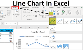 Line Chart In Excel Examples How To Create Excel Line Chart
