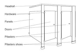 bathroom stall parts. Amazing Bathroom Stall Hardware For Restroom Partition And Dispensers Parts H