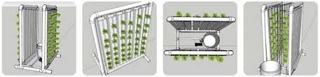 hydroponic vertical garden. RUFS Automated Vertical Garden Hydroponic 5