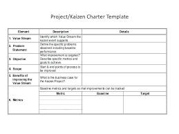 Standard Work Templates Six Template J Project Charter Document Kaizen Standard Work