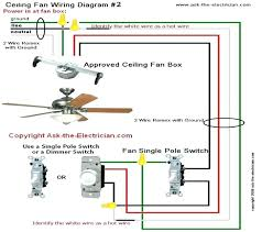 how to install a hampton bay ceiling fan harbor breeze motivate manual for 16