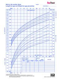 Baby Boy Weight Chart Height Weight Chart For Baby Boys Convertible Car Seats Baby