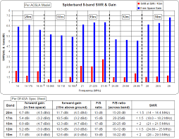 Swr Chart Autoez Collected Short Examples Part 9