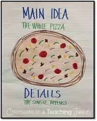 Main Idea And Details Easy Pizza Chart Teach Junkie