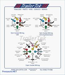 7 pin trailer wiring diagram new plug inside for way connector 7 way trailer plug wiring diagram gmc towbar fitting trailertek of 7 way trailer plug wiring diagram to best for