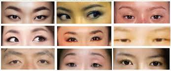 eye shape chart kymm beauty lifestyle travel asian eye shapes eyeshadow tips