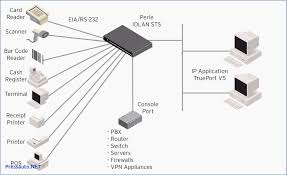 cat5e wiring diagram pdf pressauto net cat5e socket wiring diagram at Cat5e Wiring Diagram Pdf