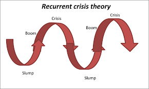 essay on economic crisis crisis or breakdown michael roberts blog  crisis or breakdown michael roberts blog crisis or breakdown russia ukraine essay