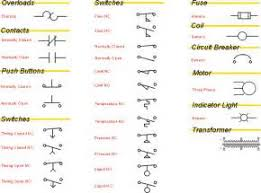 wiring diagram symbols definitions wiring image similiar electrical symbols chart keywords on wiring diagram symbols definitions