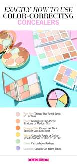 Makeup Color Corrector Chart 9 Reasons Your Concealer Looks Bad Beauty Cosmopolitan