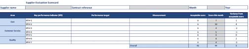Creating A Supplier Evaluation Balanced Scorecard In Excel Adam