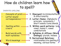 Stages Of Spelling Development Ppt Video Online Download