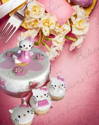 Buy Online Hello Kitty Birthday Cake For Kids At Best Prices From