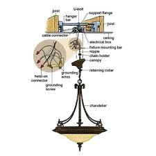 install chandelier a diagram install chandelier high ceiling