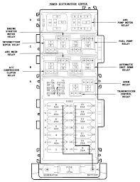 jeep zj fuse box jeep zj fuse box diagram jeep wiring diagrams fuses and relays box diagramjeep grand cherokee
