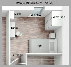 Small Bedroom Feng Shui Layout Bedroom Feng Shui Bedroom Layout Rules Compact Painted Wood Wall
