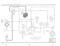 briggs and stratton wiring diagram unique 6 fresh generac wiring briggs and stratton wiring diagram unique v twin engine diagram harley davidson cam motorcycle vertical