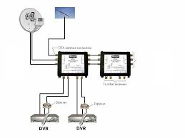 directv connection diagrams images directv installation besides tivo wiring diagram image amp engine schematic