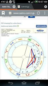 Venus Williams Birth Chart Big Pluto 6th House Stellium For Serena Williams Astrology