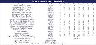 Ssu Boiler Platforms And Parts Sky Climber
