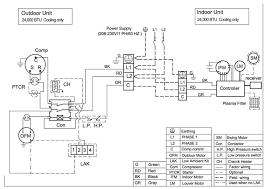 trane economizer wiring diagrams example electrical wiring diagram \u2022 Basic HVAC Wiring Diagrams trane air conditioner wiring diagram 5a21848ce92db for b2network co rh b2networks co honeywell thermostat wiring diagram commercial freezer wiring diagram