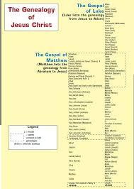 Genealogy Of Jesus Chart Jesus Genealogy Chart 6 28 11 Genealogy Of Jesus Bible