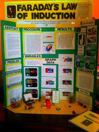 Science Project Poster Board