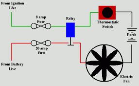 electric radiator fan wiring diagram diy wiring diagrams \u2022 Electric Cooling Fan Wiring Diagram electric radiator fan wiring diagram throughout wiring diagram car rh tciaffairs net automotive electric fan wiring